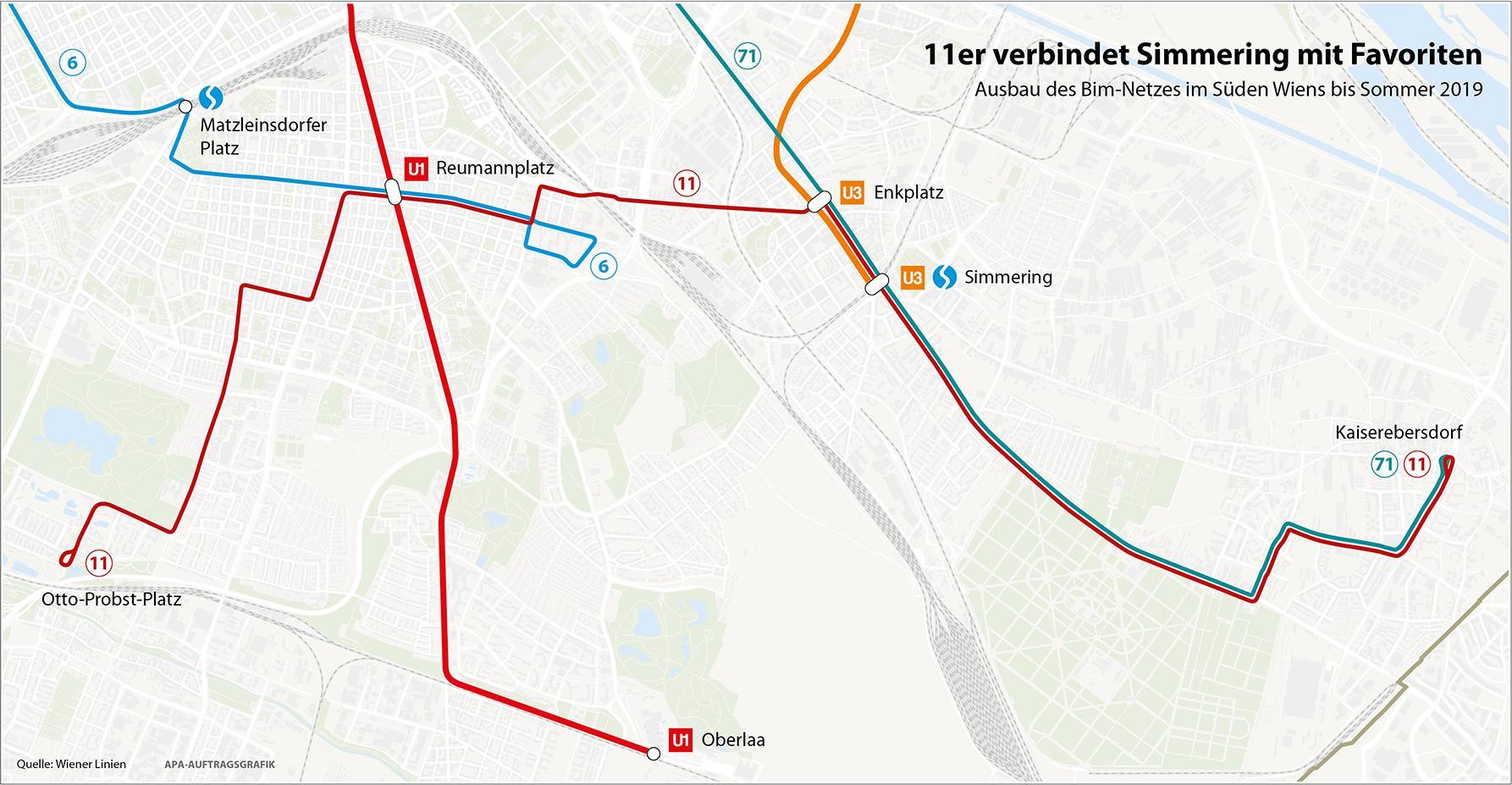 Wien Linie